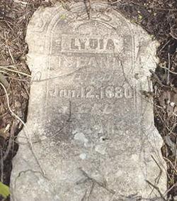 Lydia <I>Bowles</I> Island