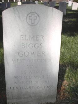 Maj Elmer Biggs Gower
