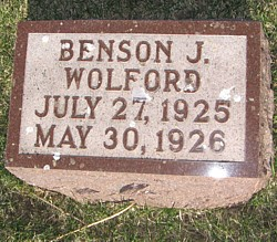 Benson Jay Wolford