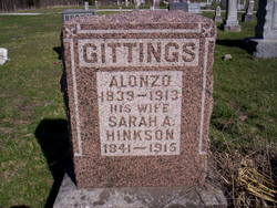 Alonzo Gittings