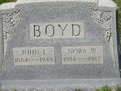 John L. Boyd