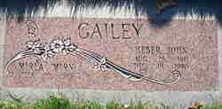 Heber John Gailey