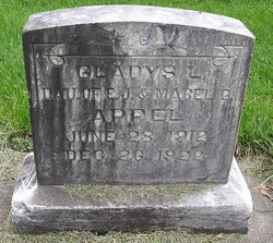 Gladys L Appel