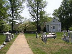 Red Clay Creek Presbyterian Church Cemetery