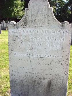 William Woodworth
