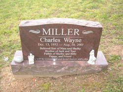 Charles Wayne Miller