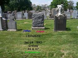John Harlow Croghan, Sr