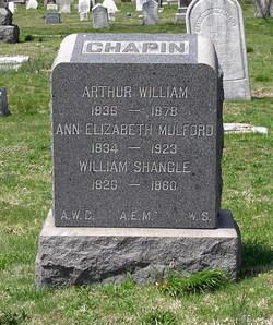 Ann Elizabeth <I>Mulford</I> Chapin