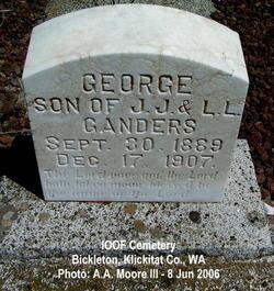 George Ganders