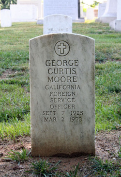 George Curtis Moore
