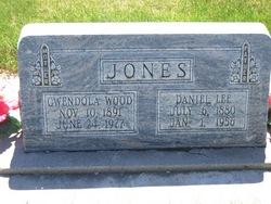 Gwendola <I>Wood</I> Jones