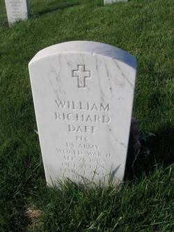 William Richard Daff