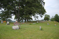 Sluder Cemetery