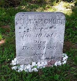 Henry Peter Chubb
