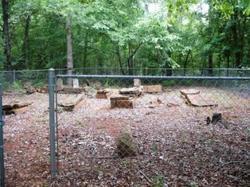 Noble-Scurlock-Oliphant Cemetery