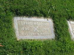 Edward Watson Ballard