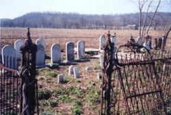 Moffett Family Cemetery
