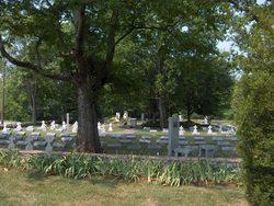 Saint Cecilia Convent Cemetery