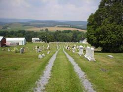 Cuppett Family Cemetery