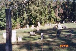 Mizer Cemetery
