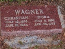 Christian Wagner