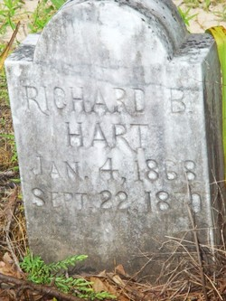 Richard B. Hart