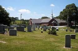 Laurel Fork Cemetery