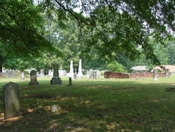 Powder Springs Baptist Church Cemetery