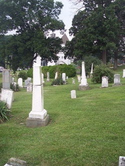 West Glade Run Presbyterian Cemetery