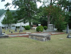 White Oak Associate Reformed Presbyterian Cemetery