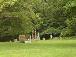 Lake Bethel Cemetery