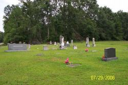 Elisha Thornhill Cemetery