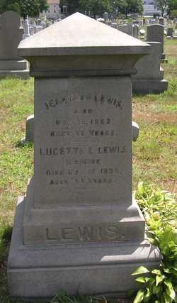 Jeremiah Lewis