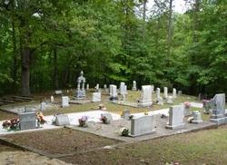 Knox Family Cemetery