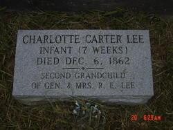 Charlotte Carter Lee