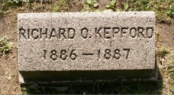 Richard O. Kepford