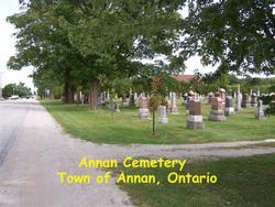 Annan Cemetery