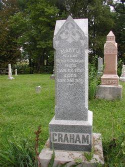 Mary J. <I>Sears</I> Graham