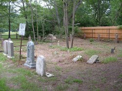 Fenner Cemetery
