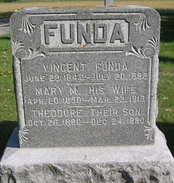 Theodore Funda