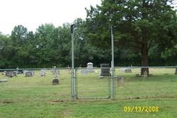 Ritter Cemetery