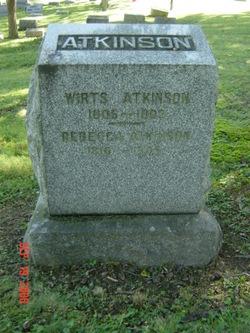 Wirts Atkinson