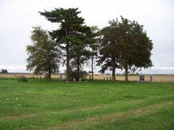 Luken Cemetery