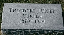 Theodore Tupper Curtiss