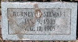 Burney D. Stewart