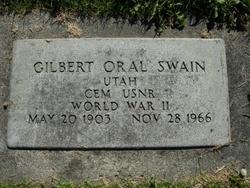 Gilbert Oral Swain