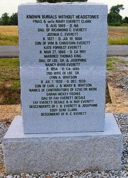 Whitson Cemetery
