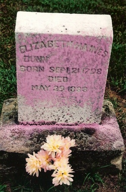 Elizabeth <I>Haines</I> Dunn