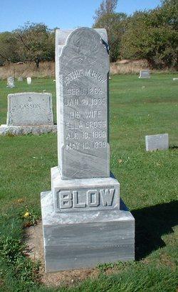 Theodore Roosevelt Blow