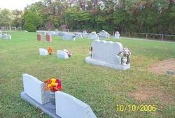 Loy Family Cemetery